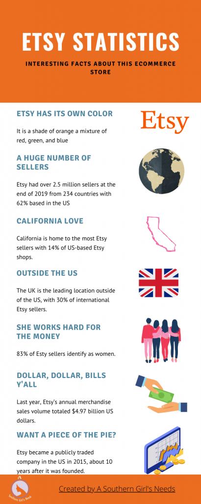 Etsy Infographic.1