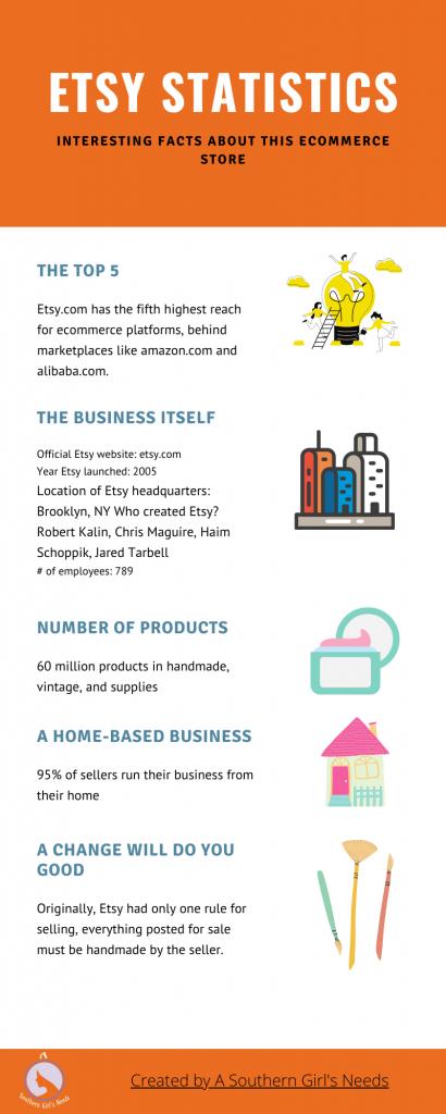 Etsy Infographic 3
